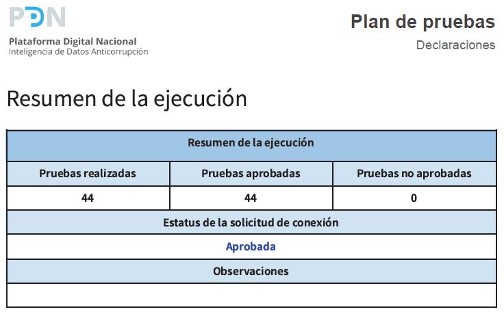 Fase_de_pruebas.png